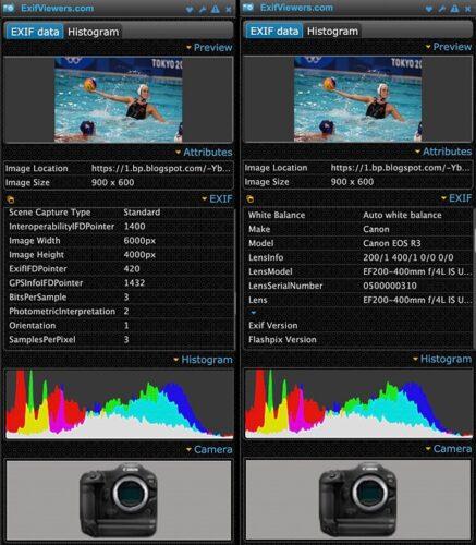 Canon EOS R3 az olimpián